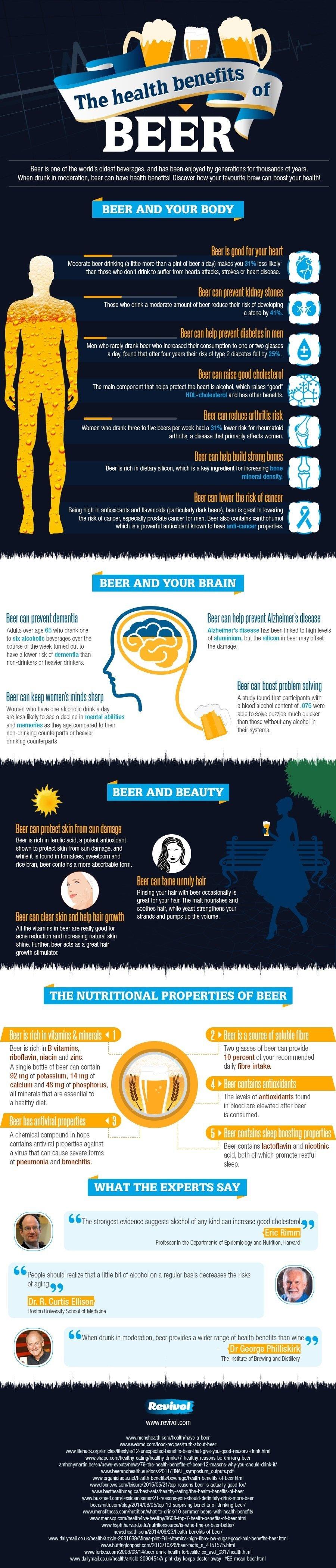 Health-Benefits-of-Beer-Infographic